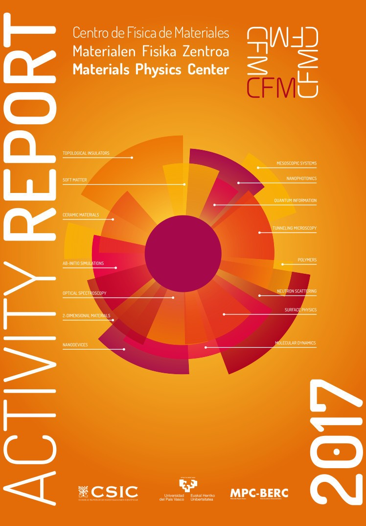 PhD Program – CFM – Materials Physics Center
