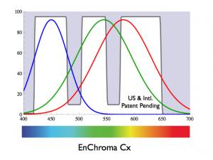 enchromacx-640x480